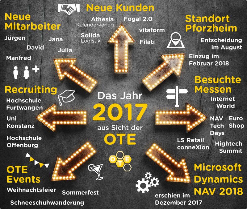 2017 aus Sicht der OTE
