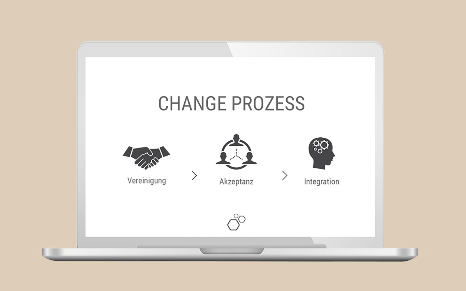 OTE GmbH - Change-Prozess