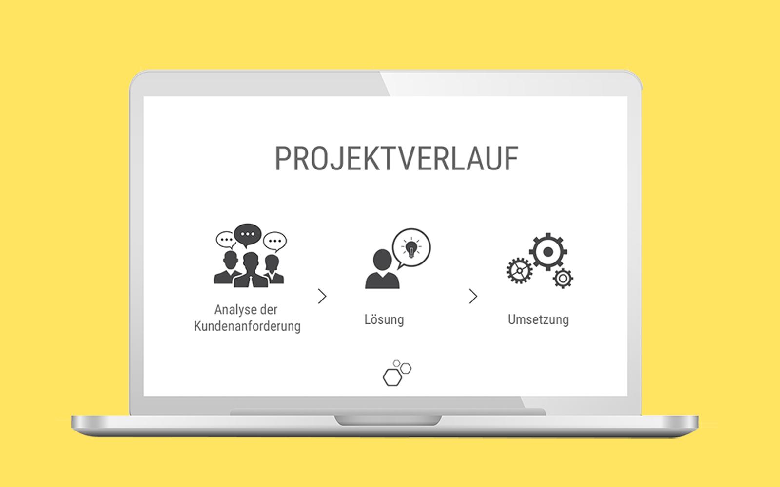 OTE GmbH- Projektverlauf