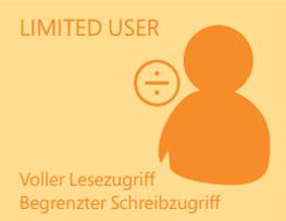 Microsoft Dynamics NAV - Limited User